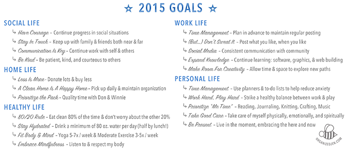my personal goals for 2015 Inspirational questions for setting goals for the new year.